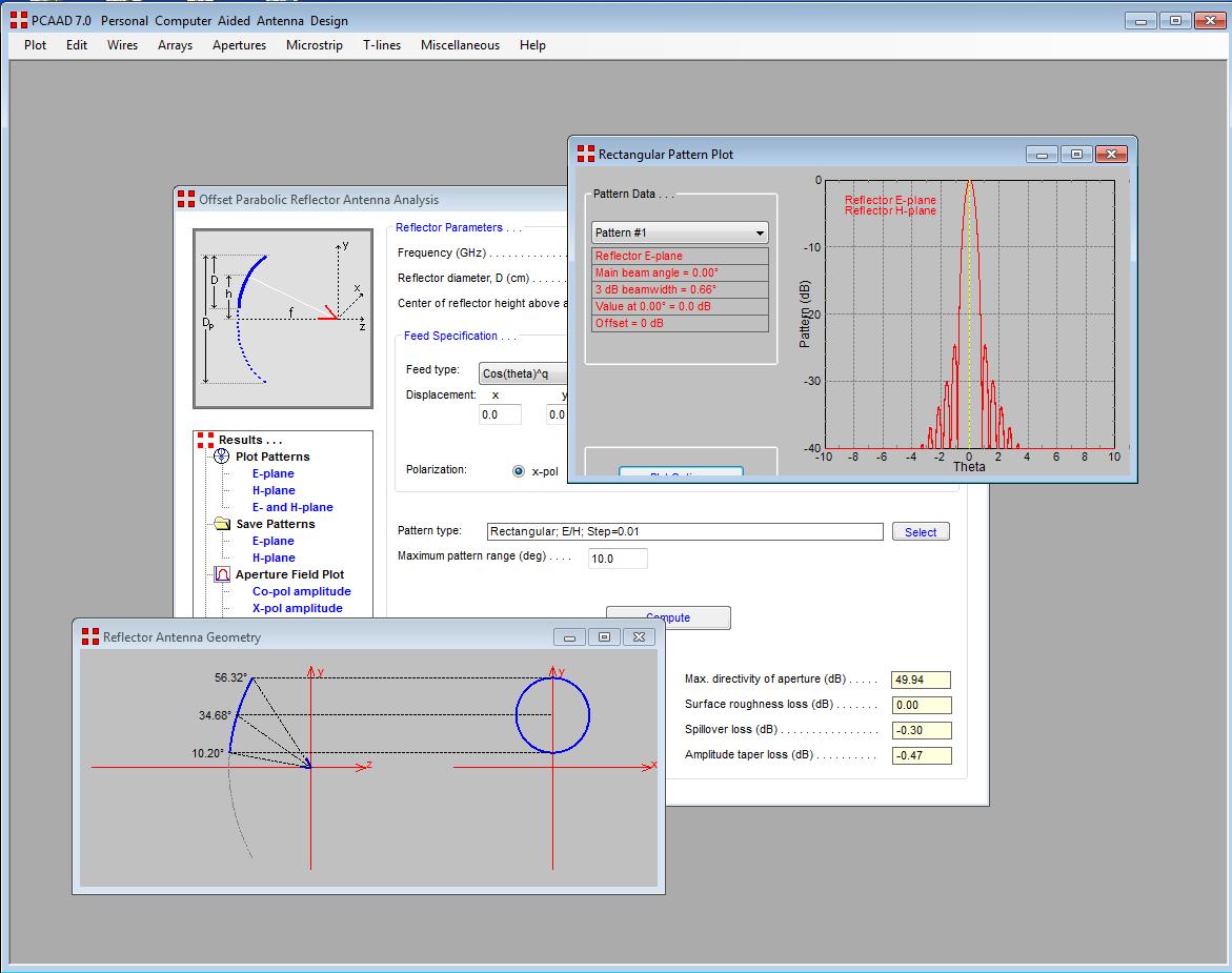 Antenna Design Associates - Software for Antenna Design